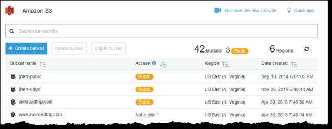 AWS Open S3 Bucket
