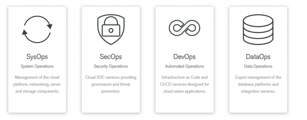 Managed Cloud Operations