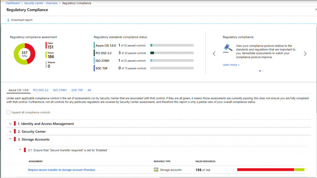 Regulatory Compliance Dashboard Azure Sec Center